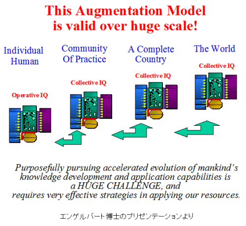 This Augmentation Model